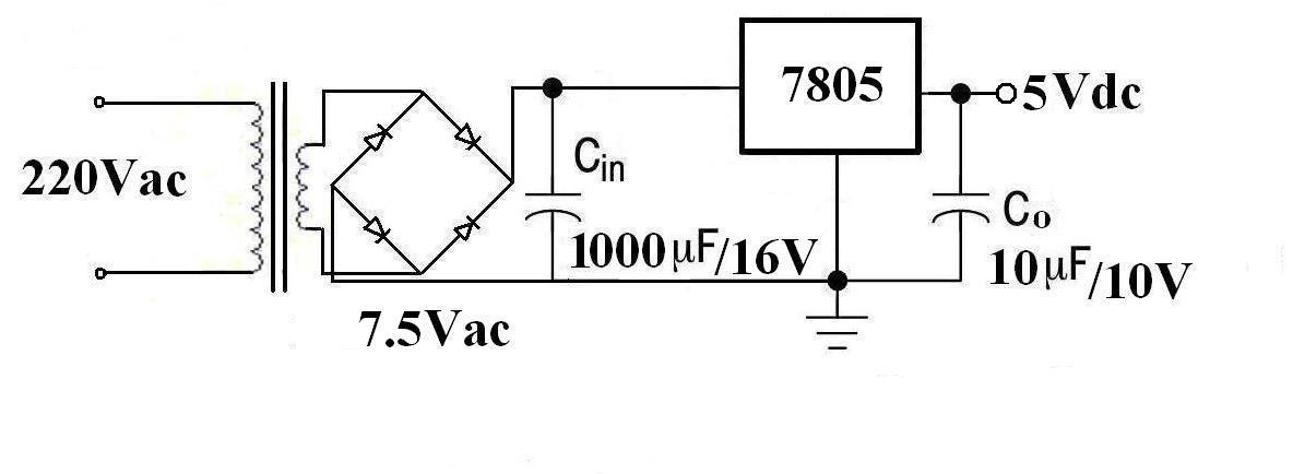 如果是由220V市电转换为+5V,那么用一个输出6.5V~7.5V的变压器、四支整流二极管1N4000(或1N4001~1N4007均可)、一支1000F/16V的铝电解电容(耐压更高些也行,例如25V、50V)、一支10F/16V的电容、一片线性稳压器7805或78M05即可。实用电路见下图  现在的通用手机USB充电器不都是这个要求嘛!4.