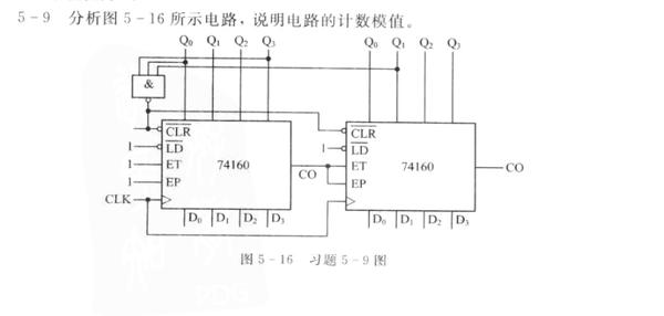 数字电路两个74ls160级联求计数模值怎么求.如图