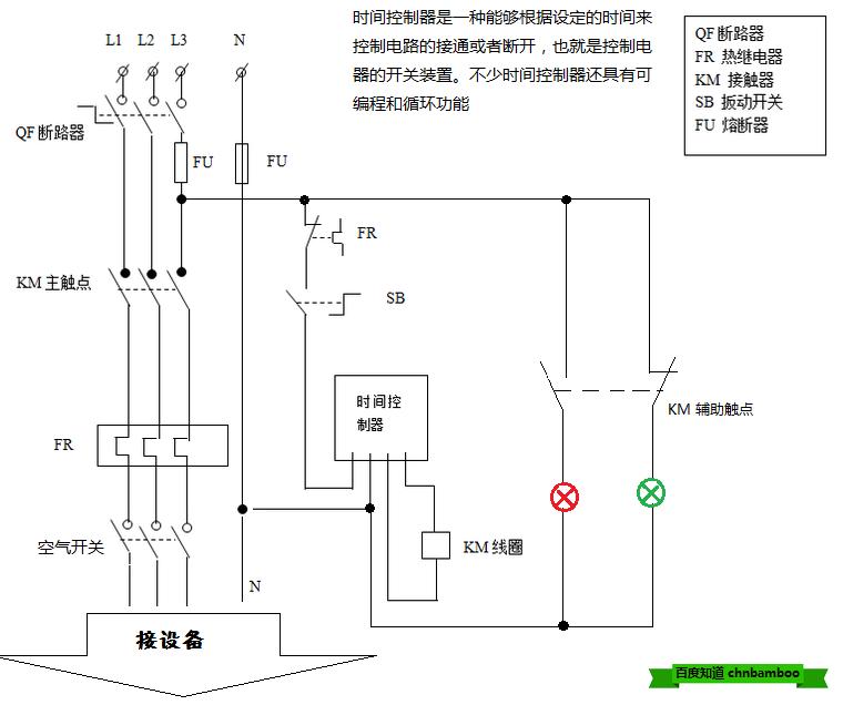 时控器 交流接触器 启动按钮 停止按钮 启动信号灯 停止信号灯 以及
