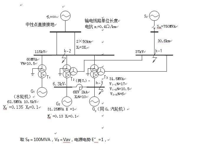 电力系统电路电流计算
