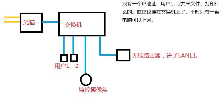 电路 电路图 电子 户型 户型图 平面图 原理图 732_329