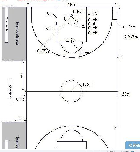 篮球场画线尺寸图