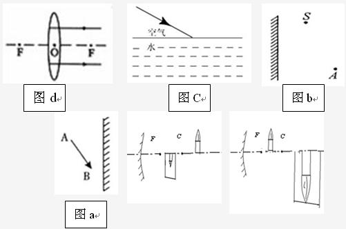 八年级上册物理画图题带有答案