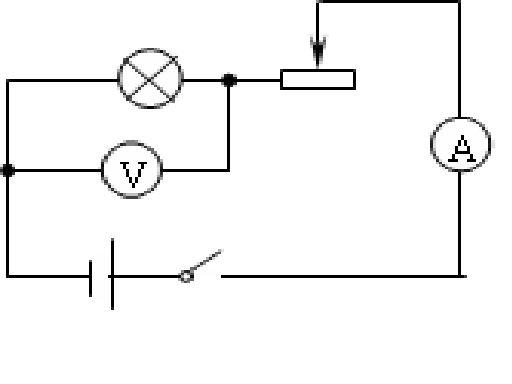 """""""伏安测小灯泡电功率""""的实验原理,电路图,所需器材,实验步骤"""