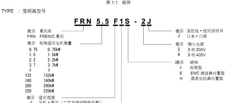 急求富士变频器frn11f1s-23ph中文说明书和接线图