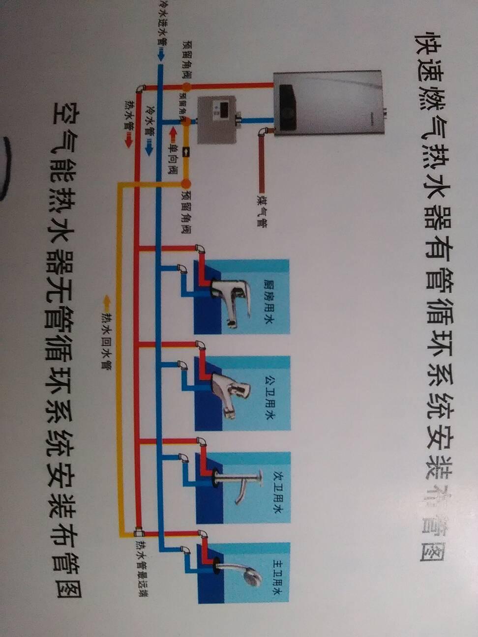 热水器冷水回流原理图解.水管怎么接