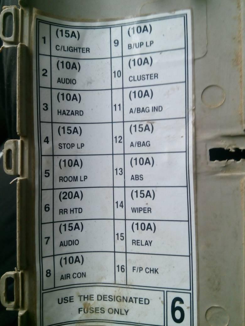 起亚车千里马06年的燃油泵继电器在哪 保险盒上全英文