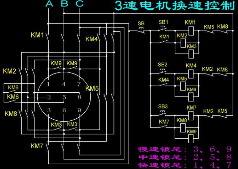 接触器控制三速电动机的接线图