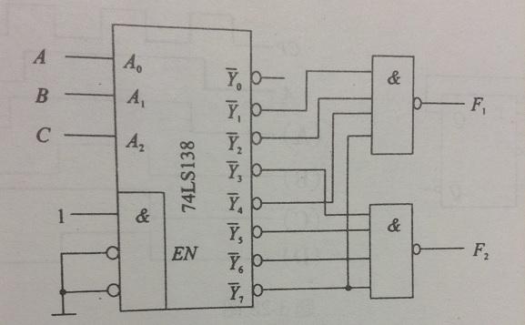 10 3-8译码器和与非门组成的电路,具有什么逻辑功能,答案是全加器,没