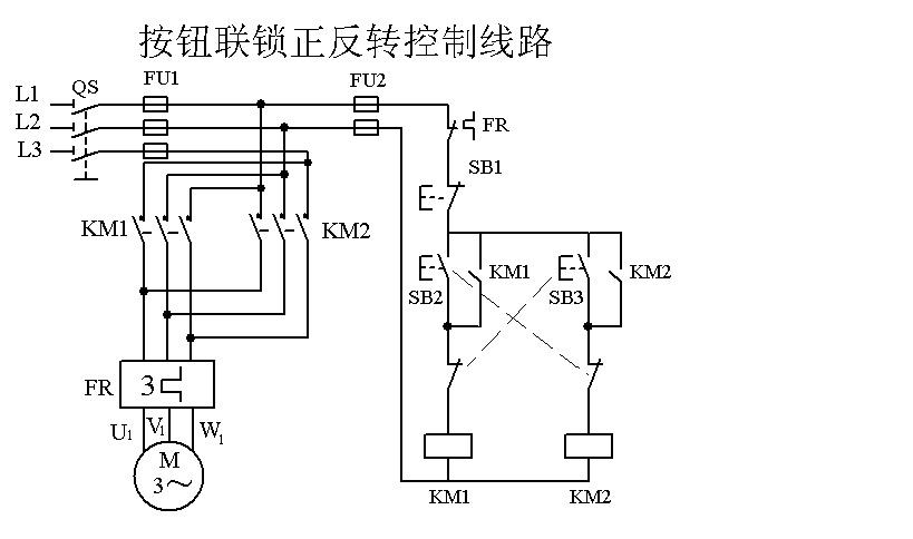 3相异步电动机的正反转控制电路图