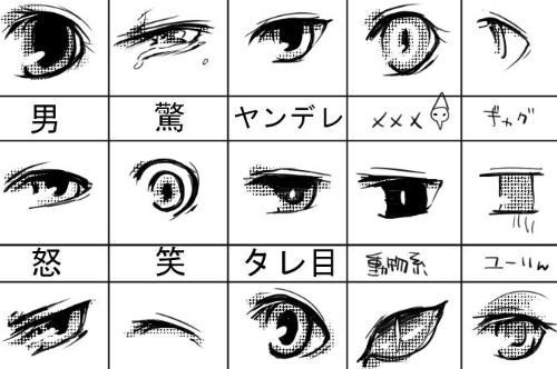 求视频:如何用铅笔画动漫人物的眼睛