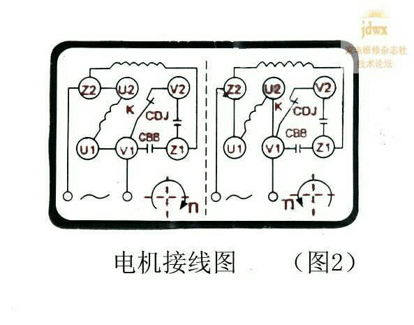 单相异步双值电容电机接线图