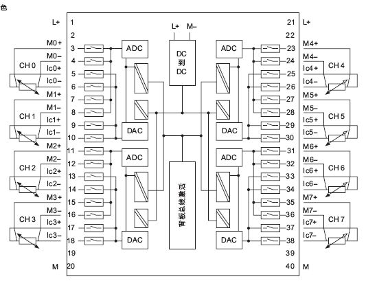 pt100温度变送器与plc接线问题(图片为西门子模块接线