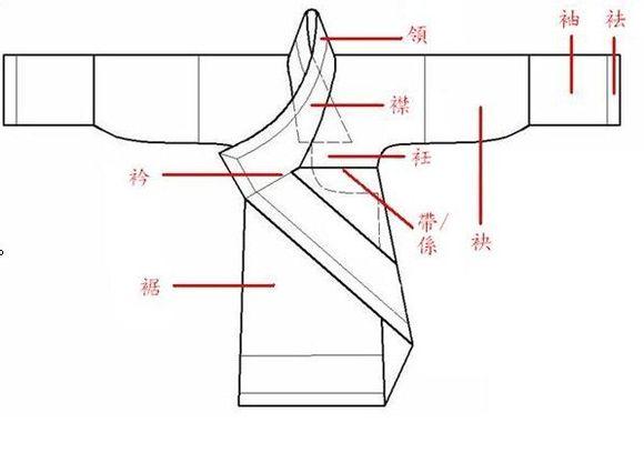 汉服设计图铅笔