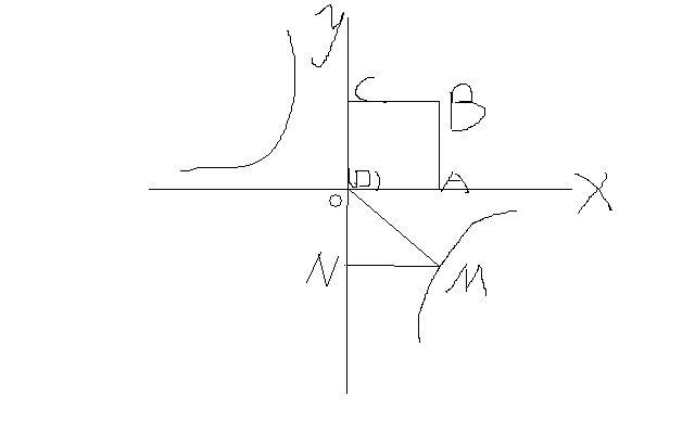 如何�9b�9n���y�n�K_如图,点m在反比例函数y=x分之k的图像上,mn垂直y轴于n