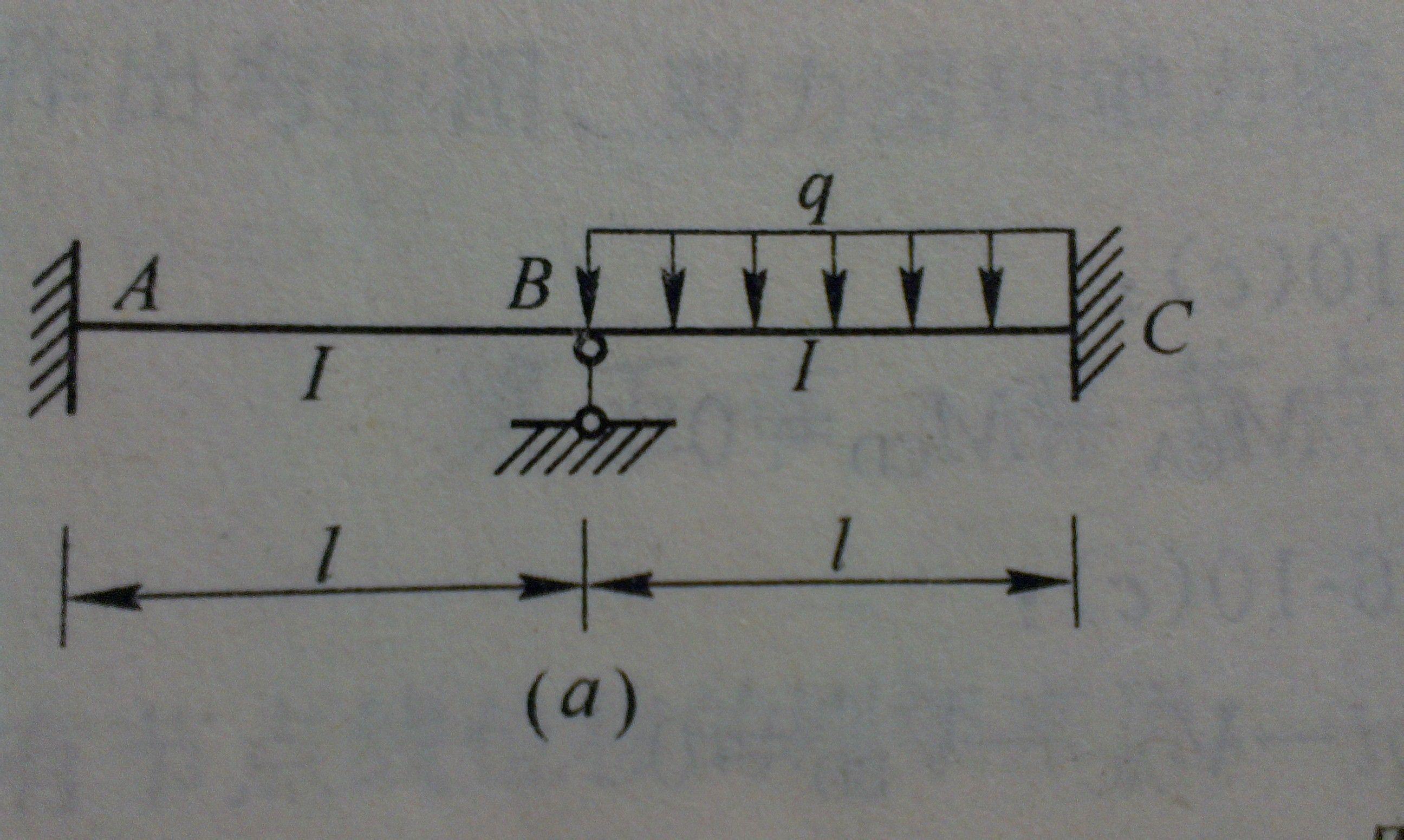 用位移法计算图示梁和刚架内力并弯矩图