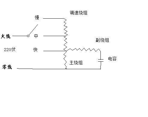 风扇电机电容怎接线