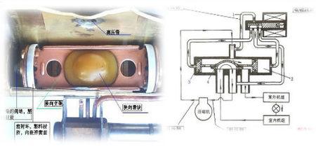 空调四通阀问题 我这有照片 谁能给我看看图 说的不明白图片
