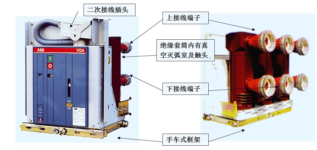 辅助触头:与断路器主电路分,合机构机械上连动的触头,主要用于断路