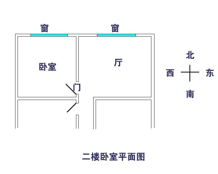 主卧室的床位如何摆放(有平面图,房子是坐南朝北的),求大家给个说法图片