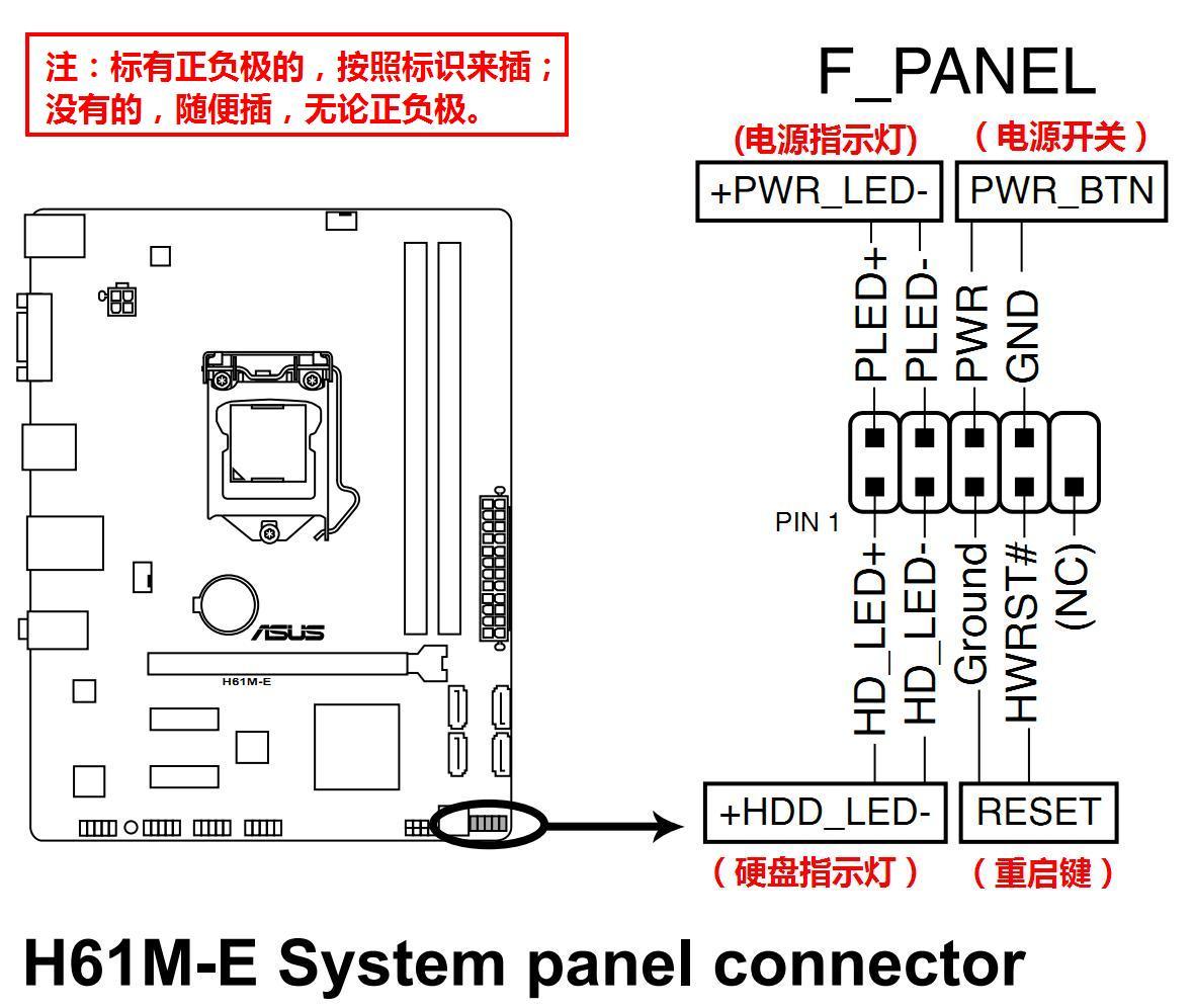 华硕h61 me主板 电源线 usb 信号灯线 怎么连的?急!急!急!