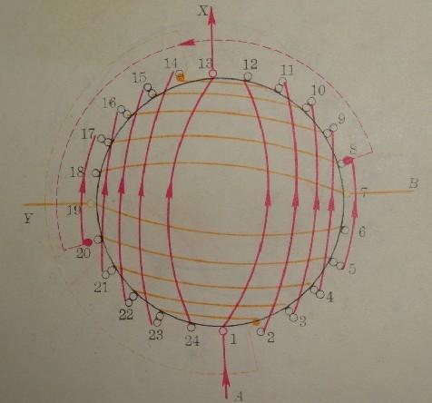 单项两组12极电机24槽接线图