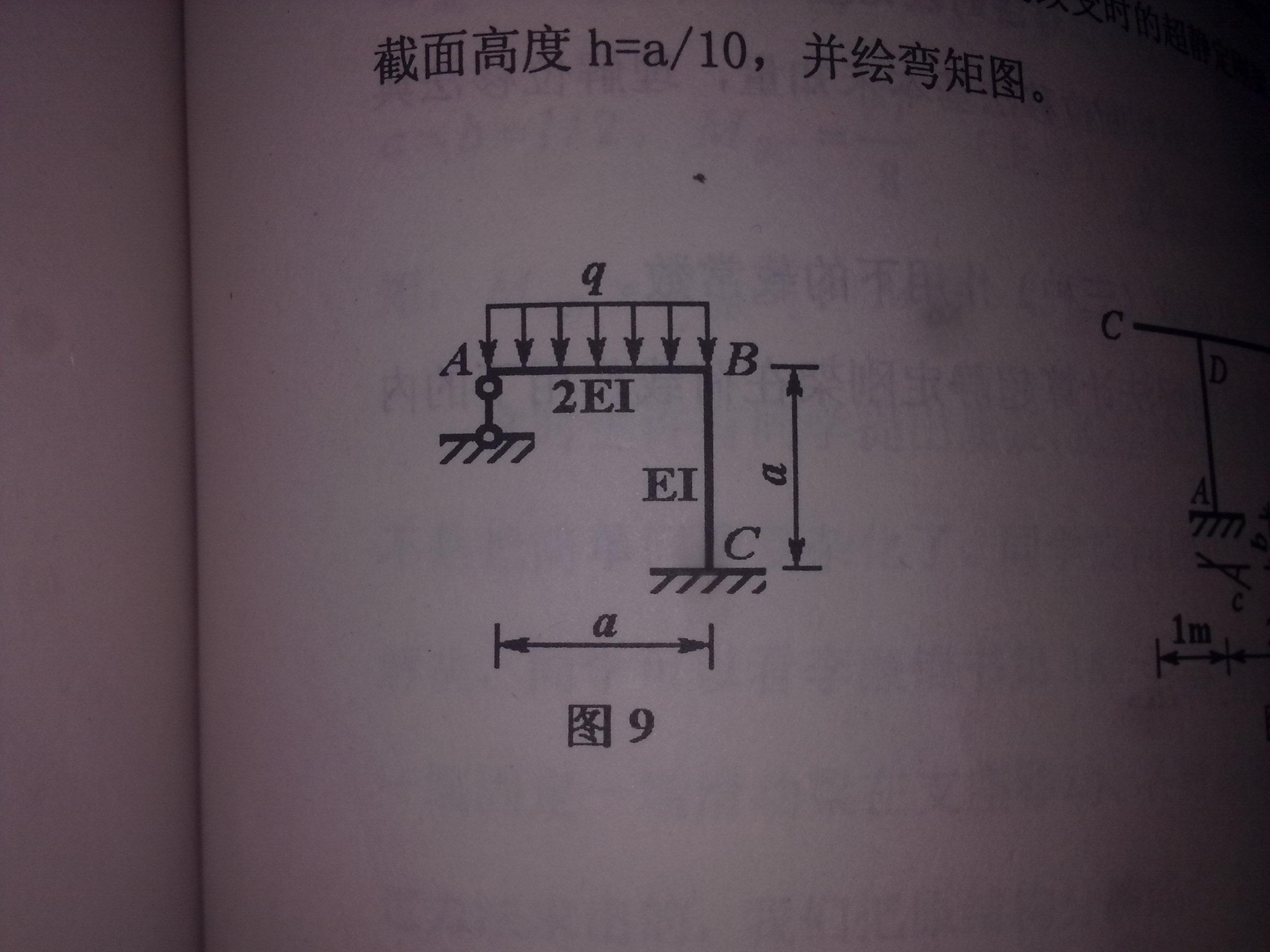 静定刚架题_用力法求图所示超静定刚架,绘弯矩,剪力和轴力图.并求