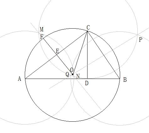 如图已知三角形abc中,cd是高, 1.请用圆规与直尺作出△abc的外接圆图片