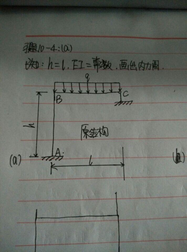 不是很简单就能画出的,用力法求解后才能做弯矩图,剪力图.