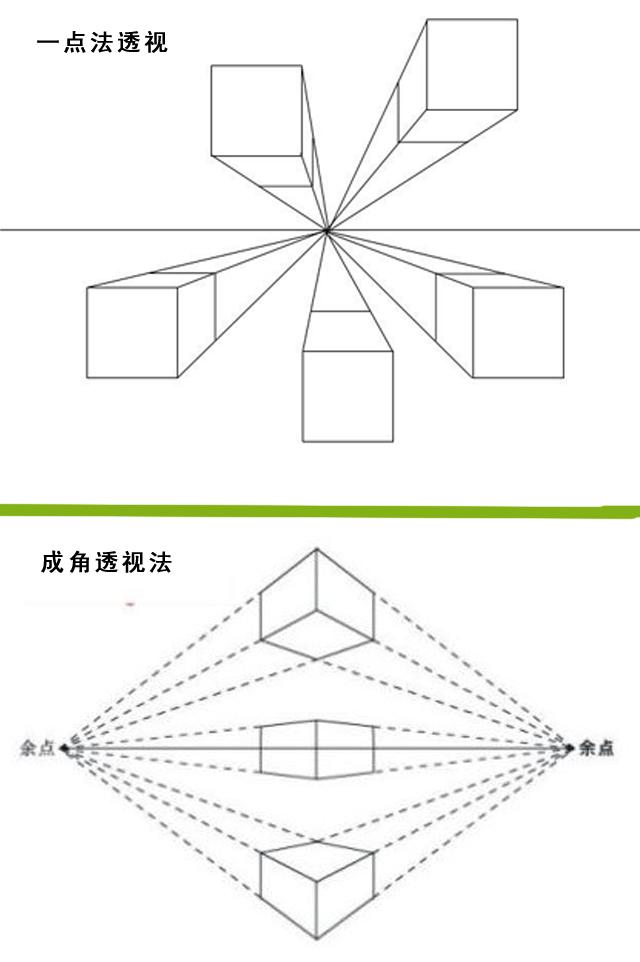 用笔画3d立体画_如何用笔画出3d立体画