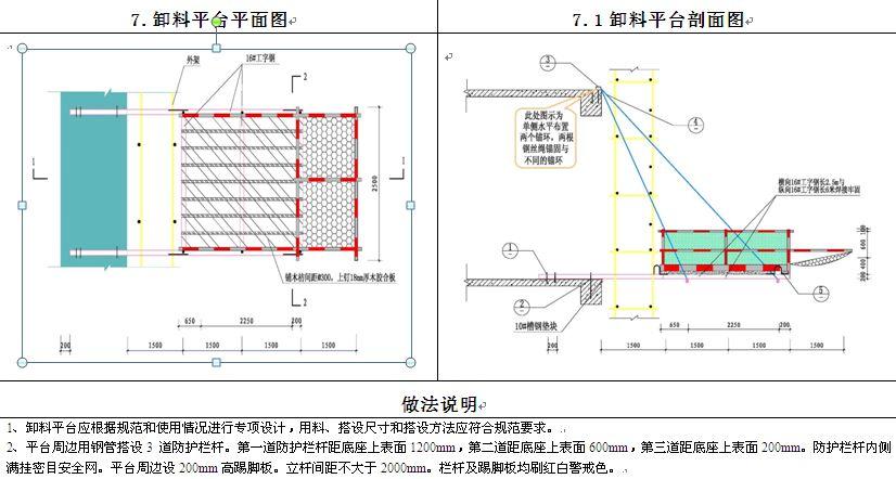 悬挑卸料平台锚锢钢筋有什么严格要求