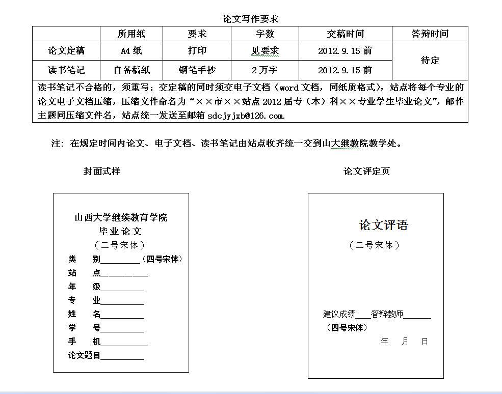 论文提纲的提纲格式图片