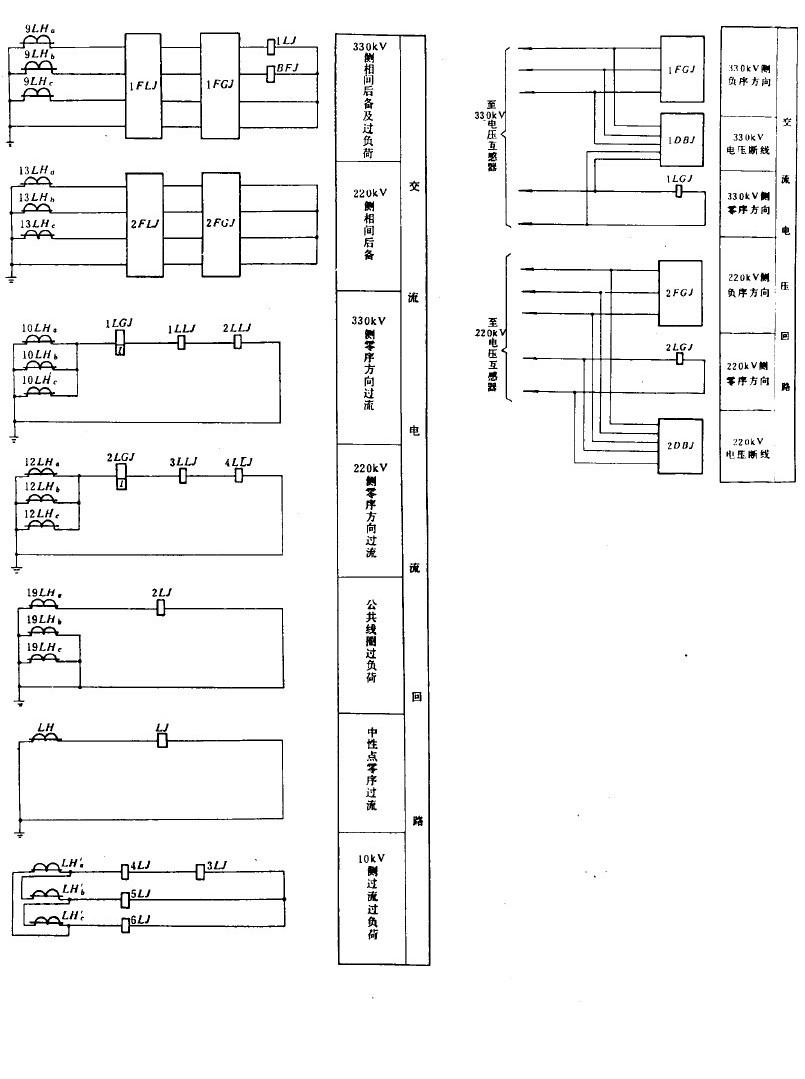 330kv变电站主变压器保护配置图