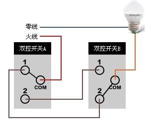 室内火线跟零线都是并行走线的,先用一根线从零线接至一个灯头的接线