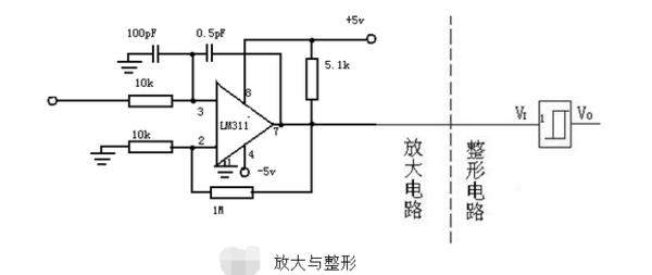 请问怎么设计一个放大整形电路?