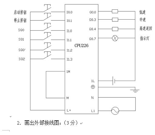 试设计三相异步电动机的自动往返启动plc控制线路的硬件接线图及梯形