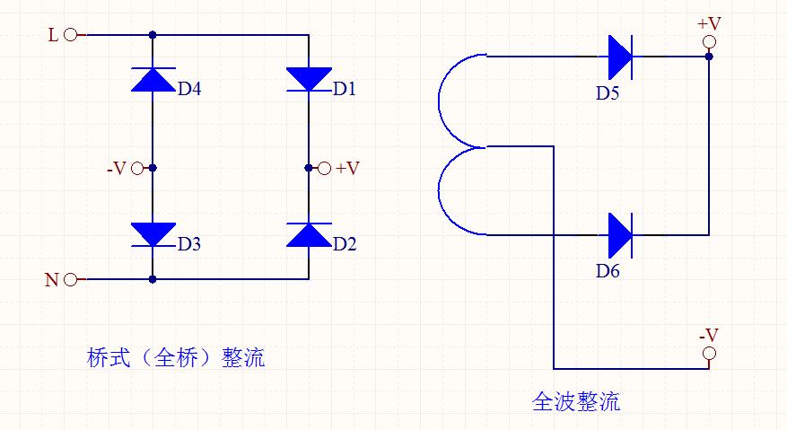 在单相桥式整流电路中若有两个二极管断路,电路会出现