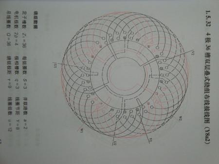 15kw 4p 36槽 双叠 星接怎么接线? 有图么