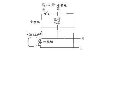 展开全部 启动电容和离心开关串联后和运行电容并联接入付绕组.