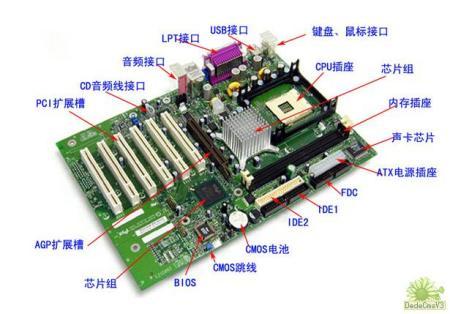 谁有电脑主板版面基本插槽和主要零件的介绍讲解网页