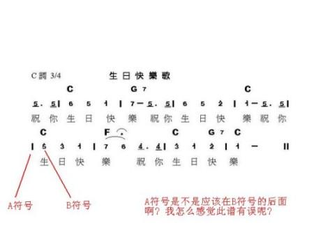 生日快乐(完整版)钢琴数字简谱