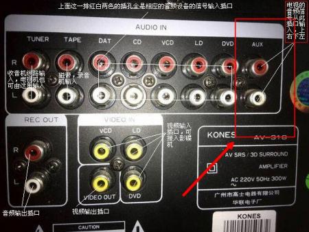 海尔电视ld50h7000怎么连接功放机