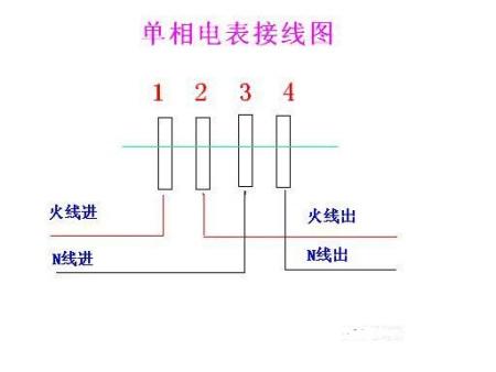 三相电用三个单相电表如何接线