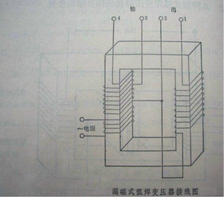 220v电焊机线圈绕组结构图.