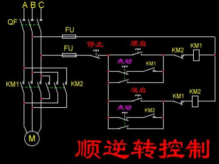 电路图 :点动的双重联锁正反转控制线路的电路图.