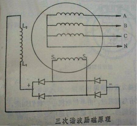三相发电机内部绕组接线图主绕组和励磁绕组接线图
