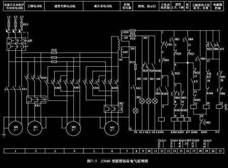 z3040摇臂钻床控制电路图