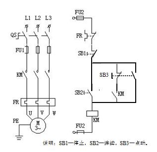 三相异步电动机电动与连动混合控制电路的工作要求(点