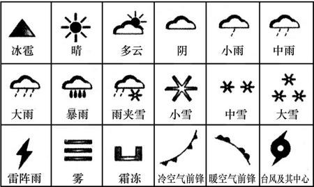 冰雹符号图片大全图解