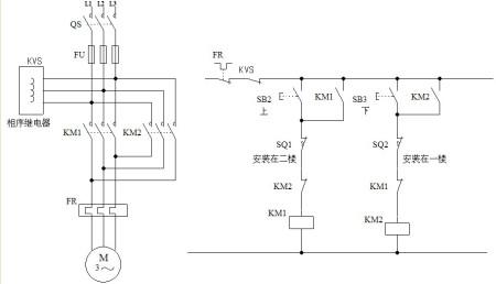 我想用个电动葫芦做升降平台,要求小电压上下限位就上下两层,要求准确图片
